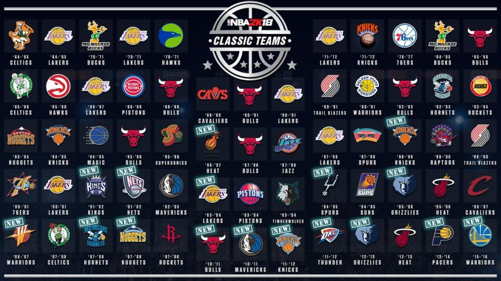 Classic-Teams-1024x576 Take A Look At The 17 Classic Teams In NBA 2K18