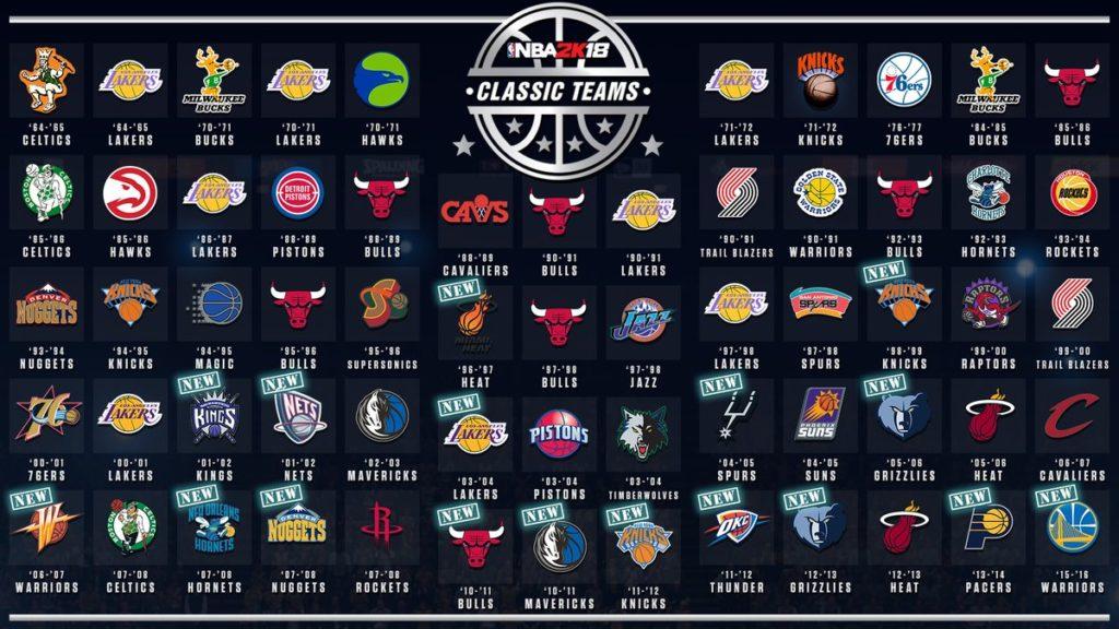 classic-teams